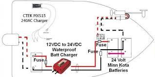 incredible 24 volt battery wiring diagram business in sample 24 volt battery wiring diagram minn kota board battery charger wiring diagram gallery perfect fresh