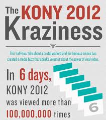 One Year Later Kony 2012 Infographics Invisible Children