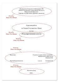 Как правильно оформить титульный лист доклада стандарты оформления