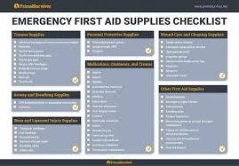 emergency first aid checklist