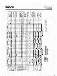 parts for bosch smi7056 us 08 (fd 7208 ) dishwasher Bosch Smu2042 Dishwasher Wiring Diagram 12 tech timing diagram parts for bosch dishwasher smi7056 us 08 (fd 7208 Bosch Dishwasher Troubleshooting Manual