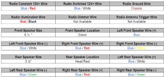 2004 nissan pathfinder stereo wiring diagram 2006 nissan Nissan 350z Audio Wiring Diagram 2004 nissan pathfinder stereo wiring diagram 2004 nissan 350z bose radio wiring diagram 2003 nissan 350z nissan 350z radio wiring diagram