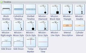 Timeline Software - Create Timeline Rapidly With Examples And Templates.