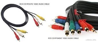 a visual guide to computer cables and connectors identify the rca cables and connectors