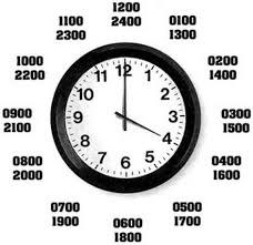 Understanding Military Time With Informative Charts