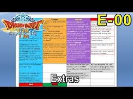 Dragon Quest 8 3ds E 00 Skill Points Guide