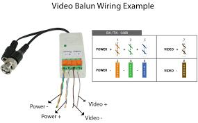 wiring diagram for rj45 wiring library t1 wiring diagram rj45