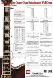 Music Theory Wall Chart Mel Bays Jazz Guitar Chord Substitution Wall Chart Guitar