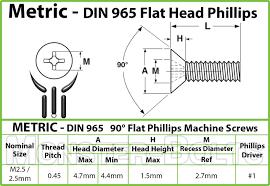Phillips Head Screw Size Chart Amazon Com 10 M2 5 0 45 X 4mm Phillips Flat Head