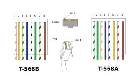 cat5 wiring diagram printable facbooik com Cat5 Wiring Diagram cat5 wiring diagram printable facbooik cat5 wiring diagram pdf