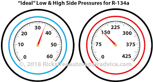 R134a Automotive Pressure Chart Checking Pressures Charging
