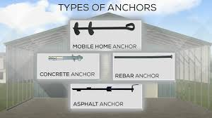 diffe types of anchors for metal carports