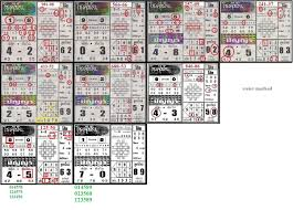 Thai Lottery Chart Clue Thai Lotto Exclusive