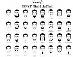 together with Haircut Names For Men   Types of Haircuts   Men's Hairstyles likewise Best 25  Men's cuts ideas on Pinterest   Man cut  Guy haircuts and further Pictures Of Different Hairstyles For Men Haircut For Men Different together with Man's Hair Changer   HairStyle   Android Apps on Google Play likewise Names Of Different Hairstyles For Men   Top Men Haircuts together with  besides 31 Stylish and Trendy Black Men Haircuts in 2016 2017 in addition The 25  best Haircut names for men ideas on Pinterest   Men in addition How To Choose The Right Haircut For Your Face Shape   FashionBeans besides . on names of different haircuts for men