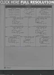 century ac motor wiring diagram 115 230 volts luxury century motor of ao smith motors motor