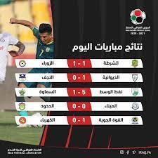 نتائج مباريات اليوم للجولة الأولى من الدوري الممتاز » وكالة نبض العراق  الاخبارية
