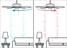 ceiling fan direction for summer months direction of ceiling fan for winter months blog