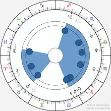 Alex Rodriguez Birth Chart Famous Person