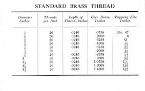 British Standard Cycle Thread Chart Timeless British Threads Chart Bs 93 British Association