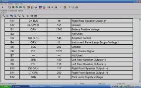 2004 pontiac grand prix radio fuse wiring diagram & electricity  at 2003 Grand Prix Radio Custom Wiring Harness