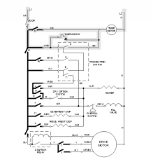kitchen aid repair ideas lesitedeclaudia com wiring diagram for kitchenaid dishwasher the wiring diagram