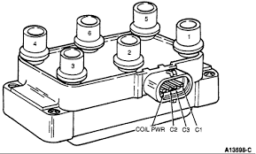 spark plug wiring diagram 96 ford taurus wiring diagram diagram showing spark plug wires to coil pack ford truck
