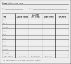 Fluid Chart Template 60 Logical Fluid Chart Template