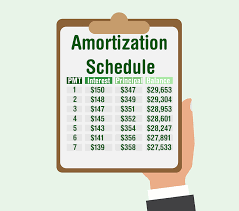 Auto Loan Amortization Schedules Car Loan Amortization Calculator With Auto Amortization