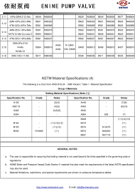 Asme Material Specification Chart Astm Material Specifications Pdf Free Download