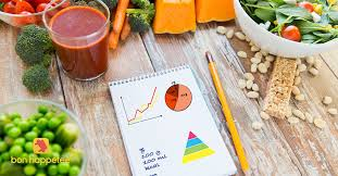 Make Your Own Diet Chart Make Your Own Diet Chart That Works For You Bon Happetee