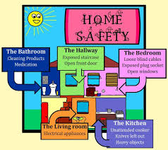 the home gear scholarship home safety essay