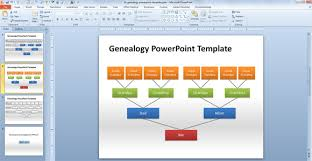 Creating Powerpoint Templates How To Make A Genealogy Powerpoint Presentation Using Shapes