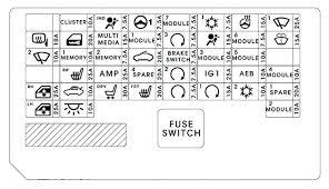 hyundai elantra 2004 fuse box wiring diagrams schema wiring diagram for 2004 hyundai elantra wiring diagram technic hyundai elantra 2004 fuse box