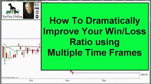 trading multiple time frames