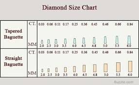 Baguette Diamond Size And Weight Chart Things You Really Need To Know About Baguette Diamonds In