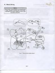 atv winch wiring diagram atv image wiring diagram arctic cat warn winch wiring diagram wiring diagram schematics on atv winch wiring diagram