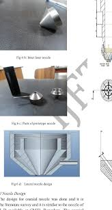 How To Design A Nozzle Nozzle And Laser Head Assembly Download Scientific Diagram
