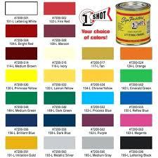 Competent Kirker Automotive Paint Color Chart Kirker
