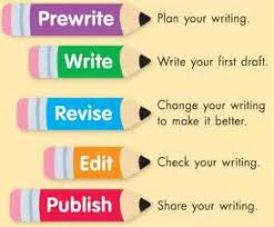 steps in the essay writing process online writing service essay writing on mother in telugu