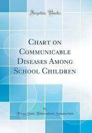 Communicable Diseases Chart With Pictures Chart On Communicable Diseases Among School Children