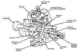 pump1 ford diesel 6 9 7 3 idi on 1989 ford f 250 fuel pump wiring diagram