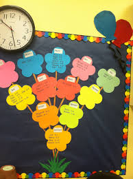 Flowers For Students Birthdays Birthday Chart Classroom