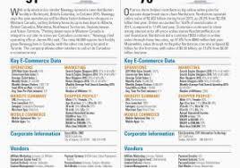 online sales business plan ecommerce business plan templates new e merce business plan template