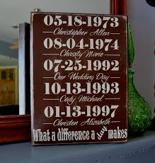 Custom Wood Signs For Home Decor Important Date Sign Family Date Sign Birthday Date Sign What 1