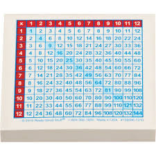 Multiplication Tables Chart Reference Stick-It Note Pads