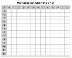 50x50 Multiplication Chart Pdf Bedowntowndaytona Com