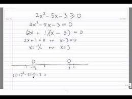 Quadratic Inequality Algebraic Solution