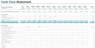 Statement Of Cash Flows Template 24 Month Cash Flow Projection Template Smart Business 1
