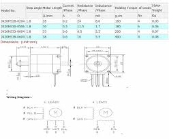 nema17 stepper motor 42hb34f08ab 34mm length wire high nema17 stepper motor 42hb34f08ab 34mm length wire high quality 3d printer nema17 stepper motor