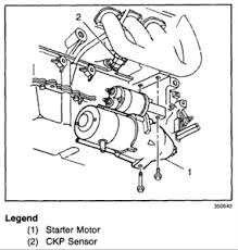 oldsmobile intrigue starter wiring diagram questions answers kiltylake 160 gif